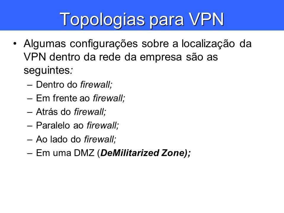 Topologias para VPN Algumas configurações sobre a localização da VPN dentro da rede da empresa são as seguintes: –Dentro do firewall; –Em frente ao fi