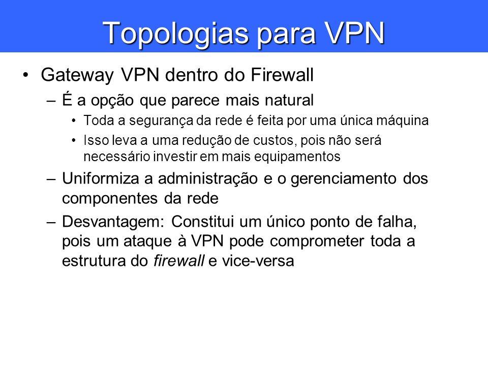 Topologias para VPN Gateway VPN dentro do Firewall –É a opção que parece mais natural Toda a segurança da rede é feita por uma única máquina Isso leva