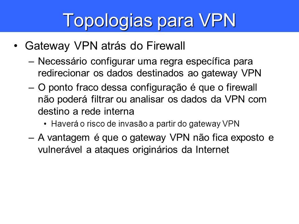 Topologias para VPN Gateway VPN atrás do Firewall –Necessário configurar uma regra específica para redirecionar os dados destinados ao gateway VPN –O