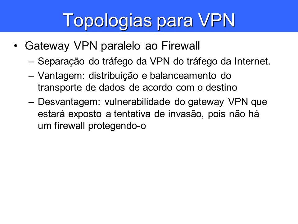Topologias para VPN Gateway VPN paralelo ao Firewall –Separação do tráfego da VPN do tráfego da Internet. –Vantagem: distribuição e balanceamento do t