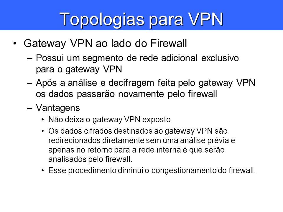 Topologias para VPN Gateway VPN ao lado do Firewall –Possui um segmento de rede adicional exclusivo para o gateway VPN –Após a análise e decifragem fe