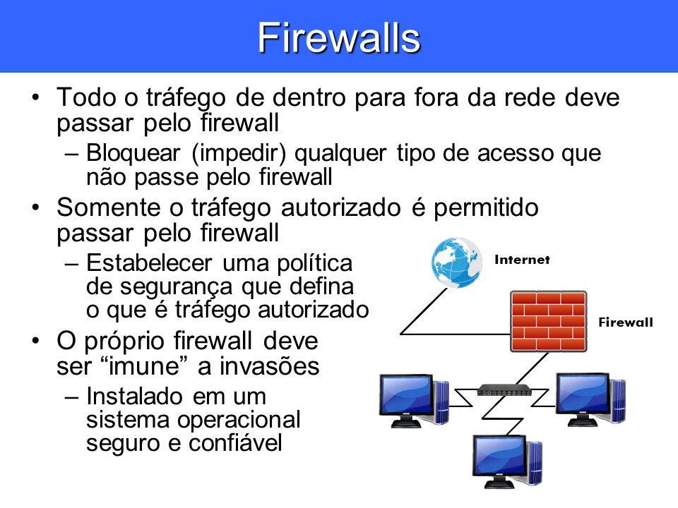 Firewalls Todo o tráfego de dentro para fora da rede deve passar pelo firewall –Bloquear (impedir) qualquer tipo de acesso que não passe pelo firewall