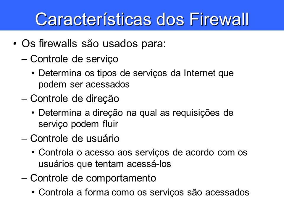 Características dos Firewall Os firewalls são usados para: –Controle de serviço Determina os tipos de serviços da Internet que podem ser acessados –Co