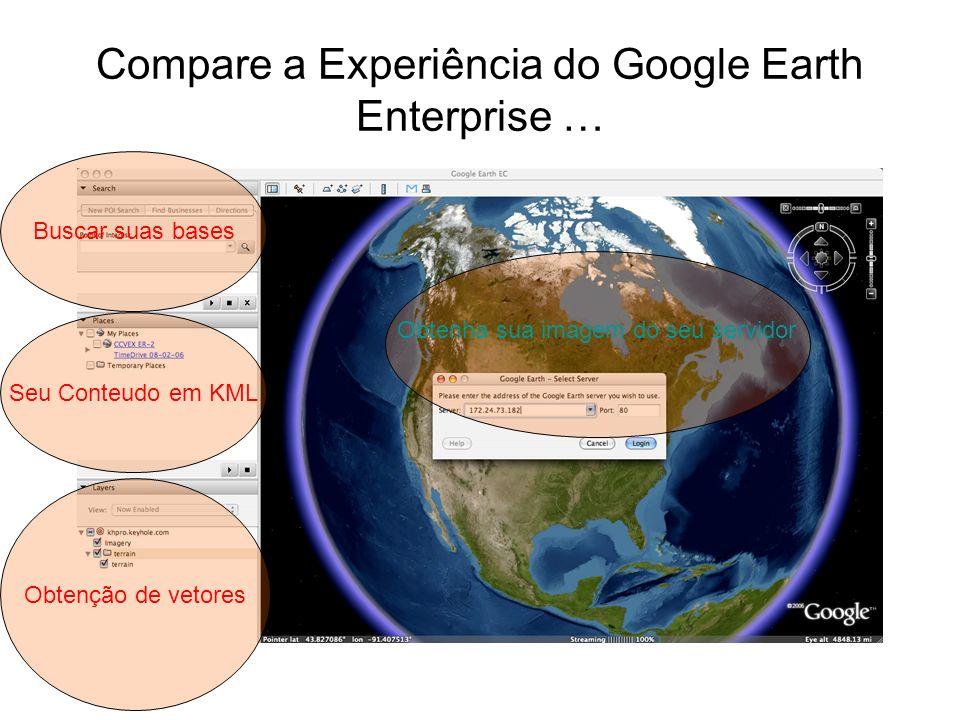 Compare a Experiência do Google Earth Enterprise … Obtenha sua imagem do seu servidor Buscar suas bases Obtenção de vetores Seu Conteudo em KML