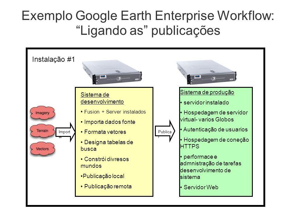 Sistema de produção servidor instalado Hospedagem de servidor virtual- varios Globos Autenticação de usuarios Hospedagem de coneção HTTPS performace e
