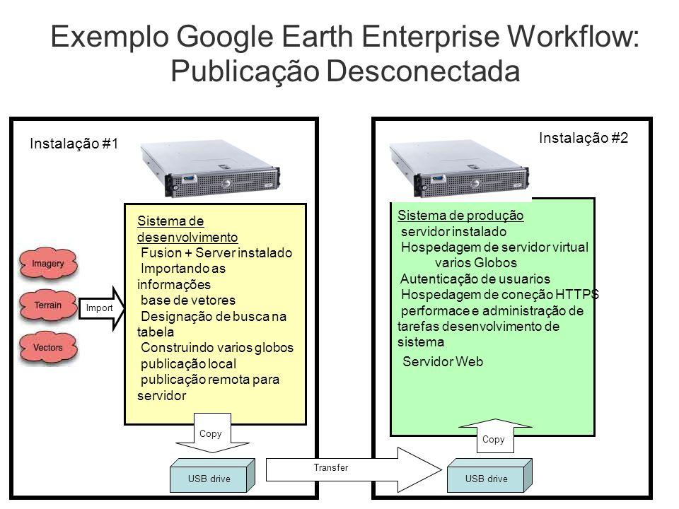 Sistema de produção servidor instalado Hospedagem de servidor virtual varios Globos Autenticação de usuarios Hospedagem de coneção HTTPS performace e