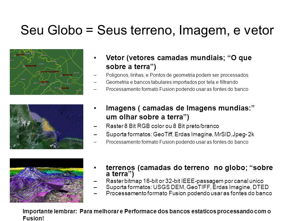 Seu Globo = Seus terreno, Imagem, e vetor terrenos (camadas do terreno no globo; sobre a terra) –Raster bitmap 16-bit or 32-bit IEEE-passagem por cana