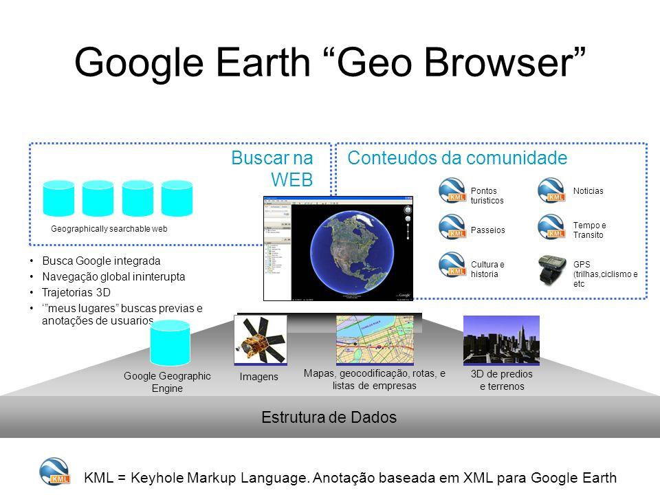 Google Earth Geo Browser Estrutura de Dados Conteudos da comunidadeBuscar na WEB Geographically searchable web Busca Google integrada Navegação global