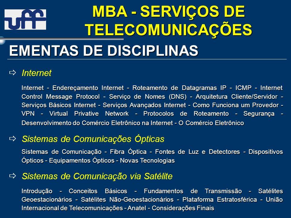 EMENTAS DE DISCIPLINAS Internet Internet - Endereçamento Internet - Roteamento de Datagramas IP - ICMP - Internet Control Message ProtocolServiço de N