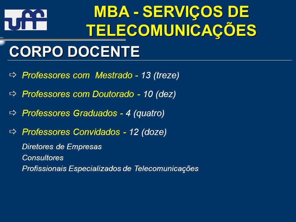 Professores com Mestrado - 13 (treze) Professores com Doutorado - 10 (dez) Professores Graduados - 4 (quatro) Professores Convidados - 12 (doze) Diret