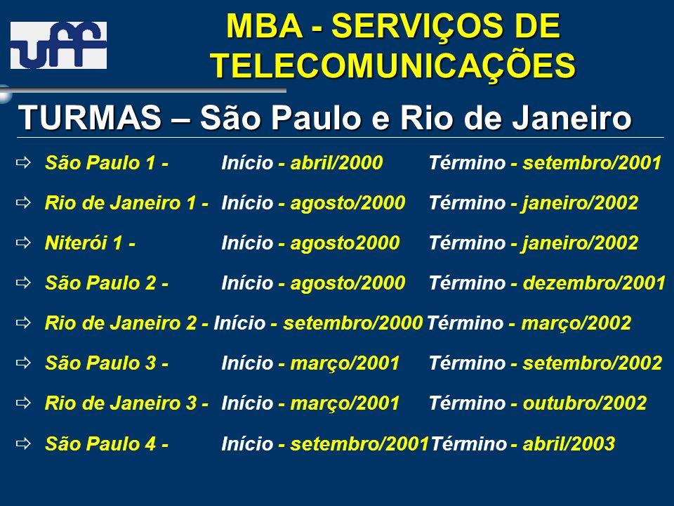 São Paulo 1 - Início - abril/2000 Término - setembro/2001 Rio de Janeiro 1 -Início - agosto/2000 Término - janeiro/2002 Niterói 1 - Início - agosto200
