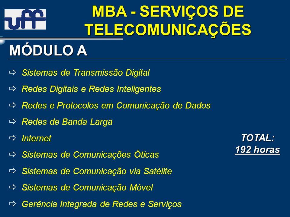 MÓDULO A TOTAL: 192 horas Sistemas de Transmissão Digital Redes Digitais e Redes Inteligentes Redes e Protocolos em Comunicação de Dados Redes de Band