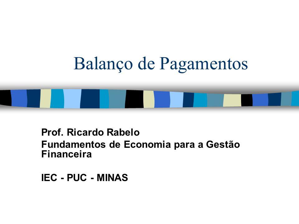 Balanço de Pagamentos Prof.