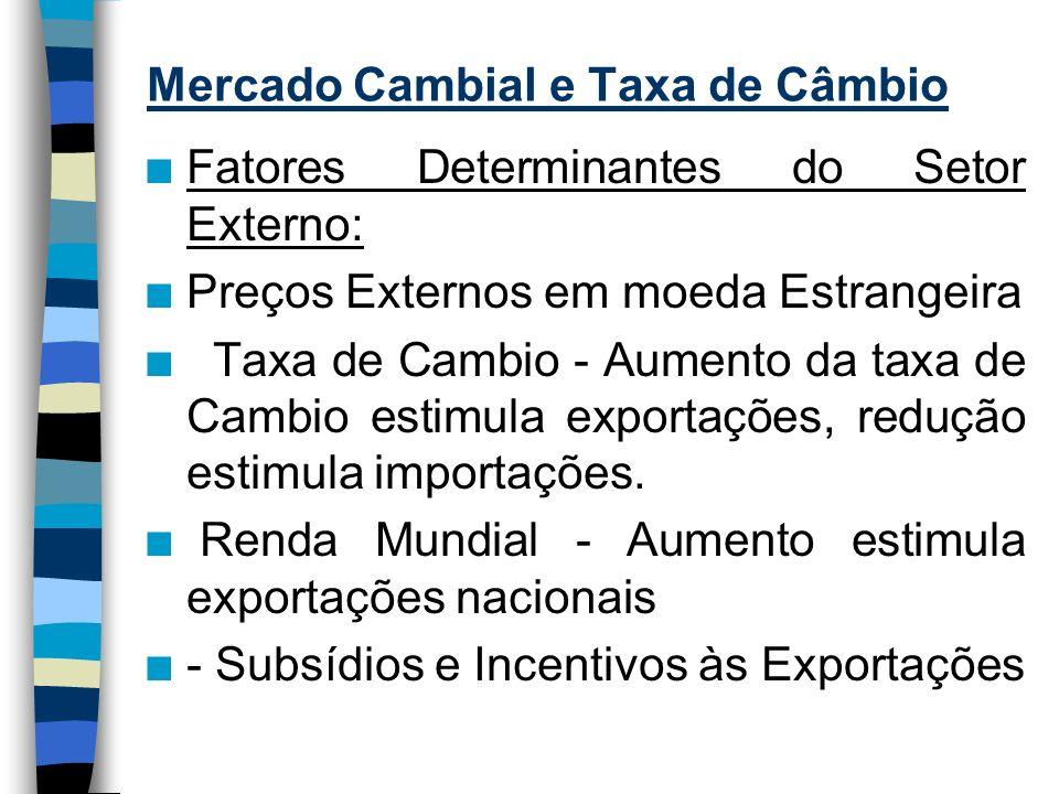 Mercado Cambial e Taxa de Câmbio n Políticas Comerciais - Mecanismos que interferem no Fluxo de Mercadorias e Serviços.