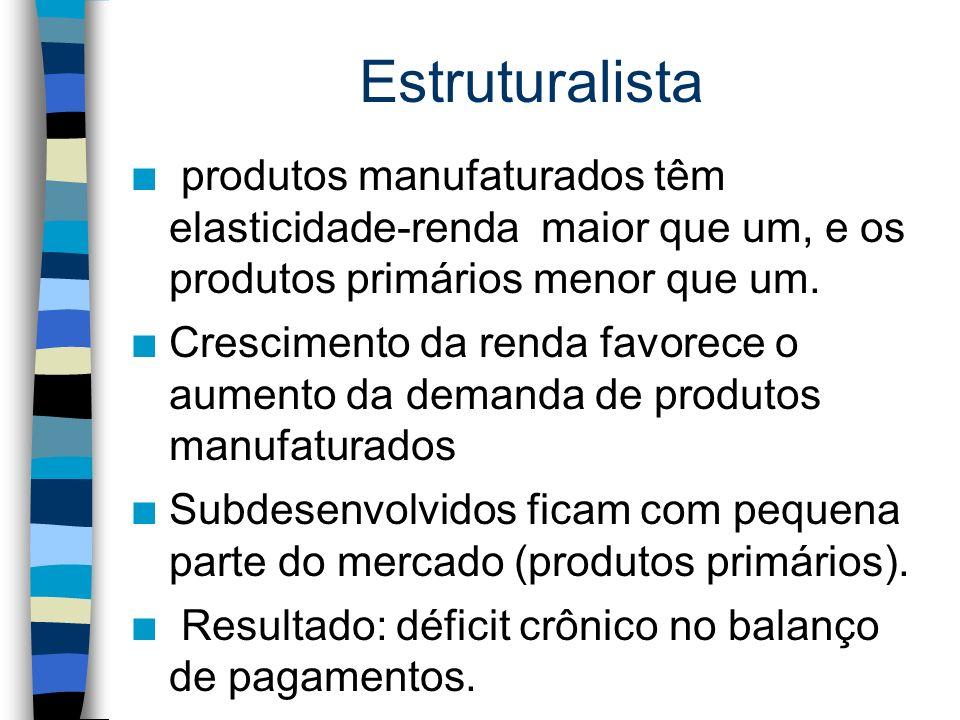 Fundamentos do Comércio Internacional: Teoria das Vantagens Comparativas – Teoria Clássica - Especialização na produção dos bens de menor custo relativo e de maior eficiência.
