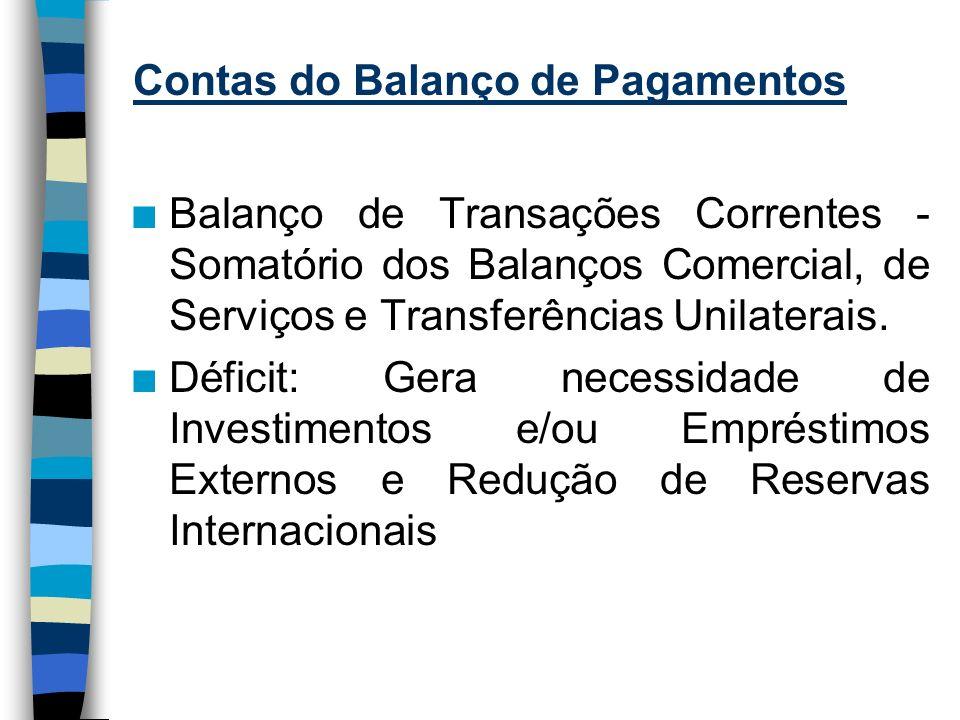 Contas do Balanço de Pagamentos n Balanço de Transações Correntes - Somatório dos Balanços Comercial, de Serviços e Transferências Unilaterais.
