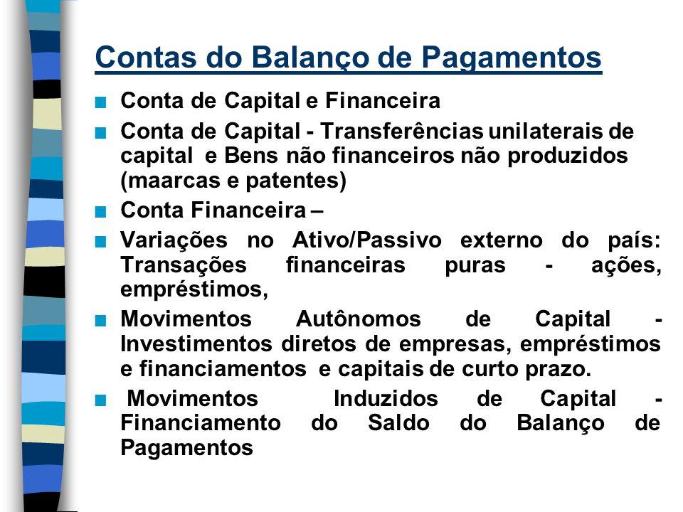 Contas do Balanço de Pagamentos n Balança Comercial - Comércio de Mercadorias.