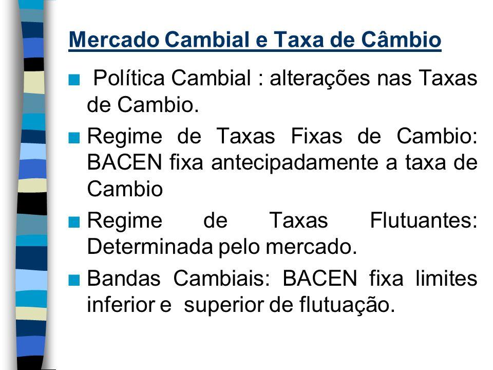 Mercado Cambial e Taxa de Câmbio n Taxa de Câmbio: Medida de Conversão da Moeda Nacional em Moeda de Outros Países.