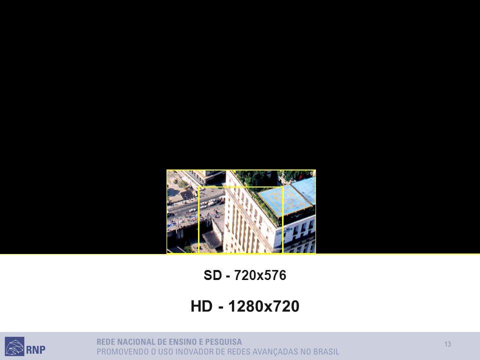 13 SD - 720x576 HD - 1280x720