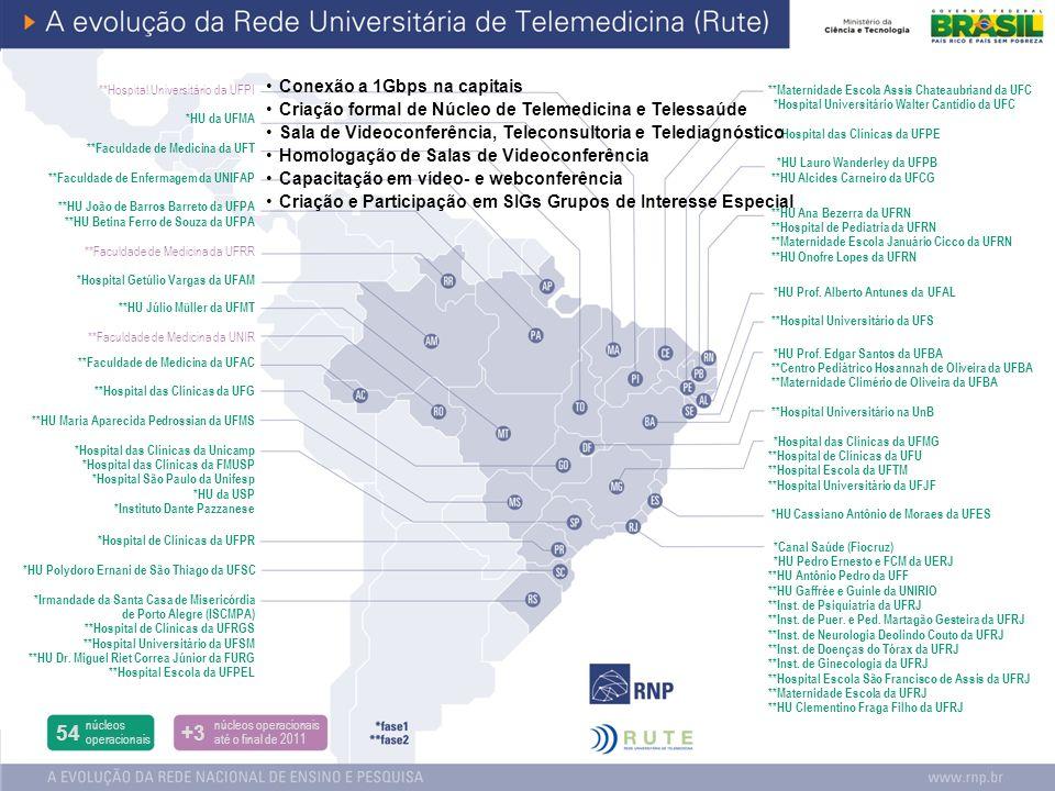 18 núcleos operacionais núcleos operacionais até o final de 2011 **Hospital Universitário da UFPI *HU da UFMA **Faculdade de Medicina da UFT **Faculda