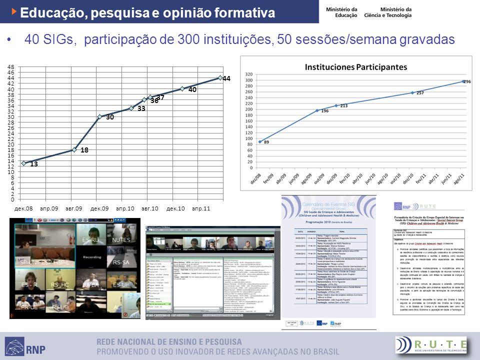 19 40 SIGs, participação de 300 instituições, 50 sessões/semana gravadas Educação, pesquisa e opinião formativa