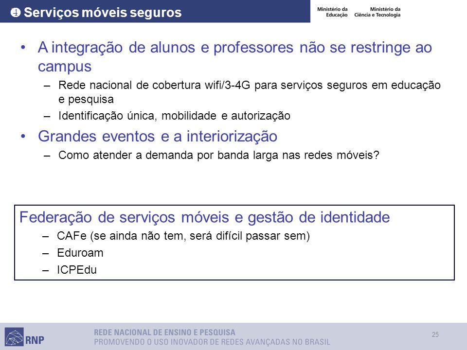 25 Serviços móveis seguros A integração de alunos e professores não se restringe ao campus –Rede nacional de cobertura wifi/3-4G para serviços seguros