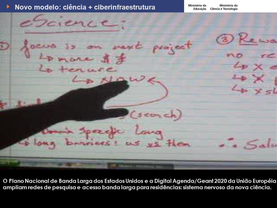 34 Visão HABITUAL NORMAL USUAL GERAL TRIVIAL ORDINÁRIO comum FEITO EM SOCIEDADE compartilhado Ciberinfraestrutura do Conhecimento