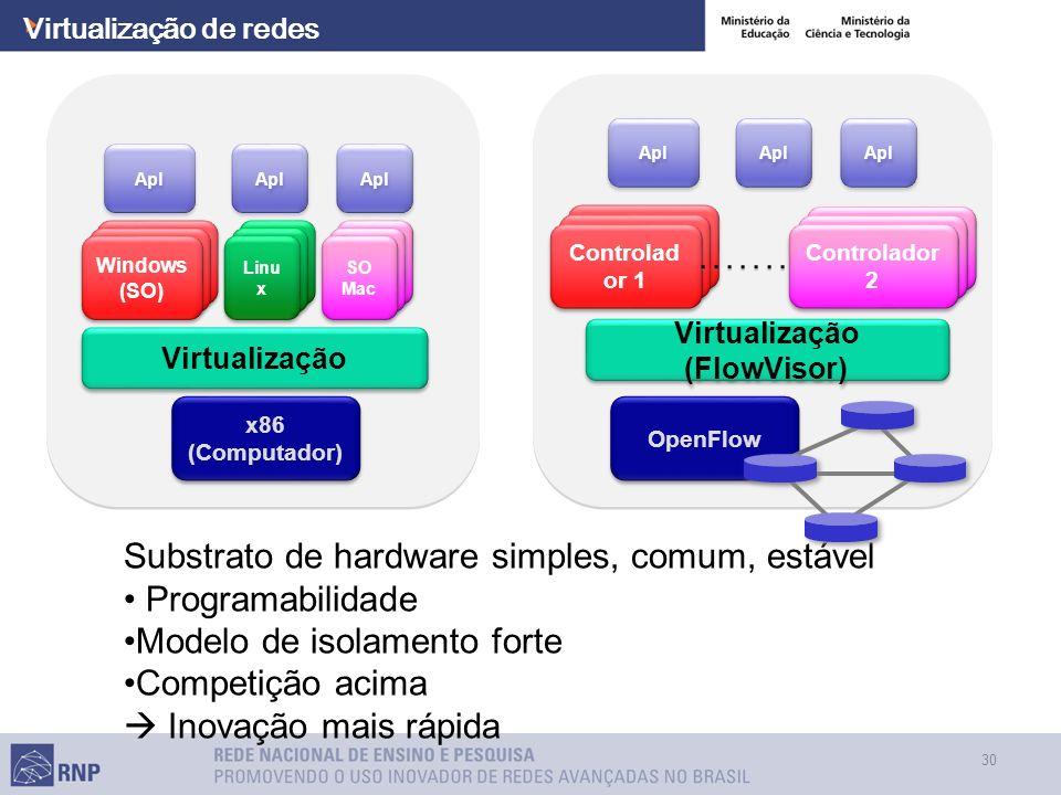30 Windows (OS) Windows (OS) Windows (OS) Windows (OS) Linu x Mac OS Mac OS x86 (Computador) x86 (Computador) Windows (SO) Windows (SO) Apl Linu x Mac
