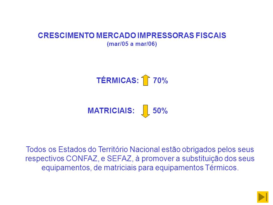 CRESCIMENTO MERCADO IMPRESSORAS FISCAIS (mar/05 a mar/06) TÉRMICAS: 70% MATRICIAIS: 50% Todos os Estados do Território Nacional estão obrigados pelos seus respectivos CONFAZ, e SEFAZ, à promover a substituição dos seus equipamentos, de matriciais para equipamentos Térmicos.