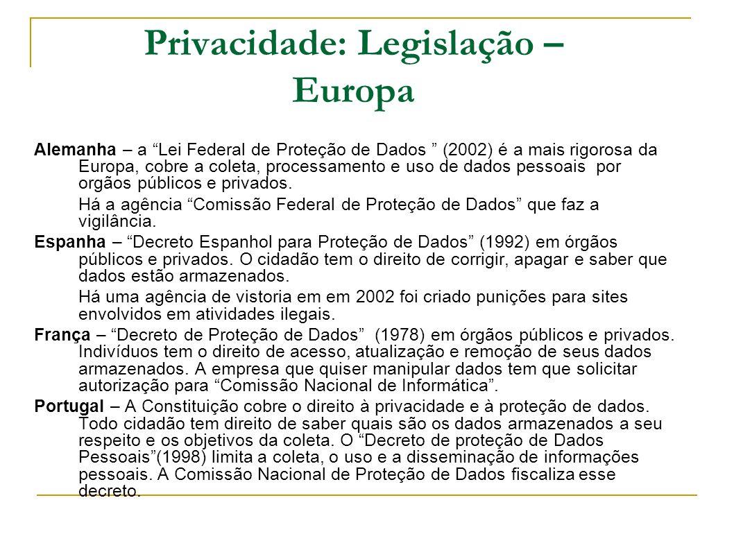 Privacidade: Legislação – Europa Alemanha – a Lei Federal de Proteção de Dados (2002) é a mais rigorosa da Europa, cobre a coleta, processamento e uso