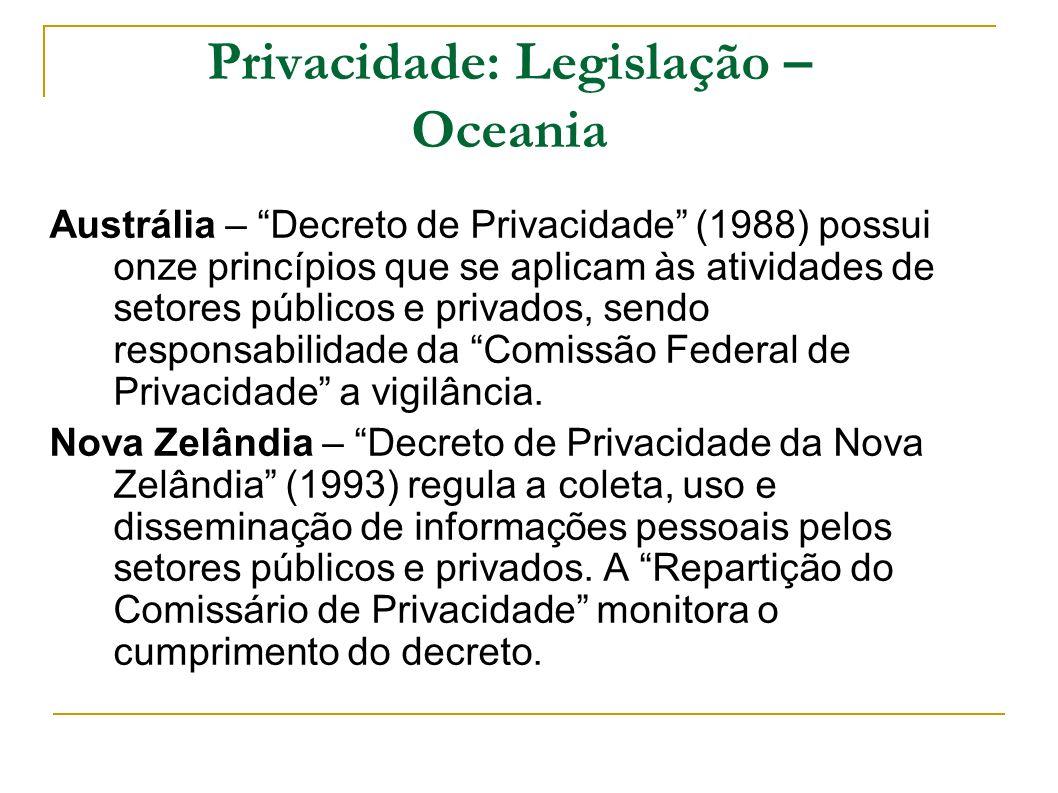 Privacidade: Legislação – Oceania Austrália – Decreto de Privacidade (1988) possui onze princípios que se aplicam às atividades de setores públicos e