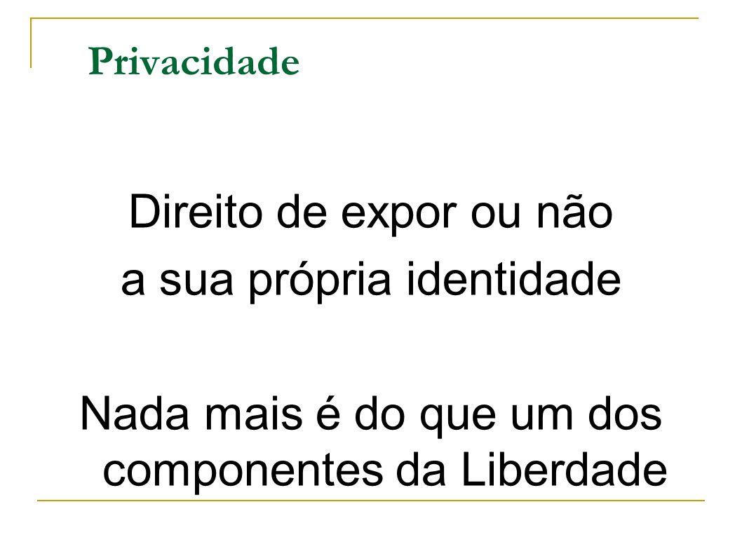 Privacidade Direito de expor ou não a sua própria identidade Nada mais é do que um dos componentes da Liberdade
