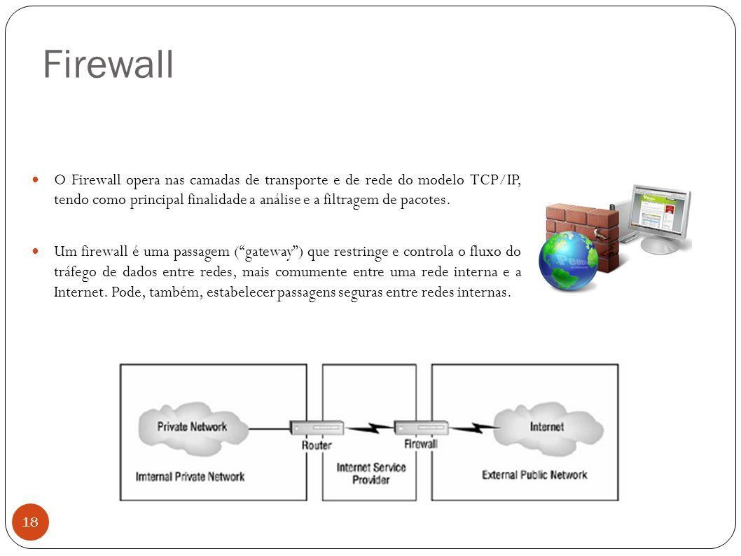 Firewall 18 O Firewall opera nas camadas de transporte e de rede do modelo TCP/IP, tendo como principal finalidade a análise e a filtragem de pacotes.