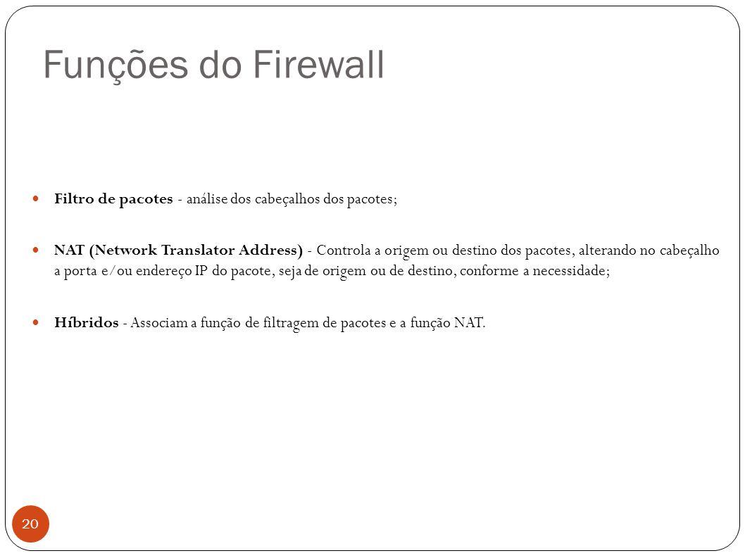 Funções do Firewall 20 Filtro de pacotes - análise dos cabeçalhos dos pacotes; NAT (Network Translator Address) - Controla a origem ou destino dos pac