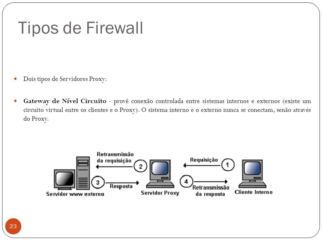 Tipos de Firewall 23 Dois tipos de Servidores Proxy: Gateway de Nível Circuito - provê conexão controlada entre sistemas internos e externos (existe u