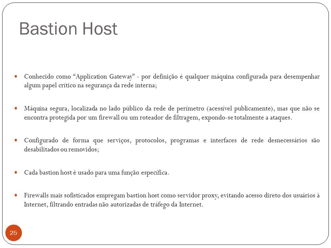 Bastion Host 25 Conhecido como Application Gateway - por definição é qualquer máquina configurada para desempenhar algum papel crítico na segurança da