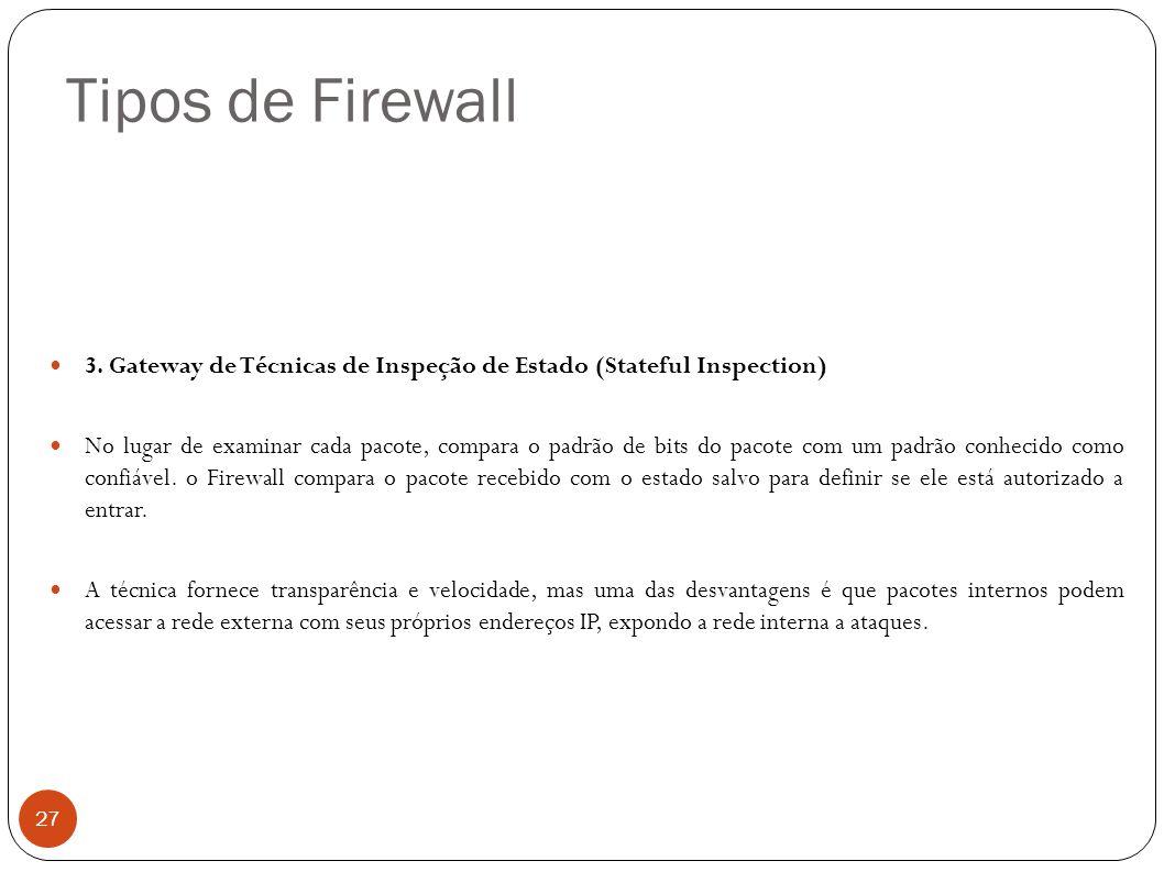 Tipos de Firewall 27 3. Gateway de Técnicas de Inspeção de Estado (Stateful Inspection) No lugar de examinar cada pacote, compara o padrão de bits do