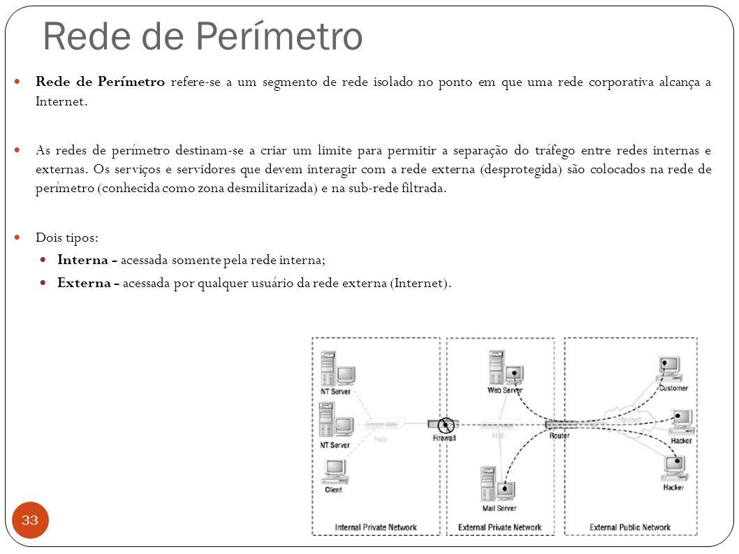 Rede de Perímetro 33 Rede de Perímetro refere-se a um segmento de rede isolado no ponto em que uma rede corporativa alcança a Internet. As redes de pe