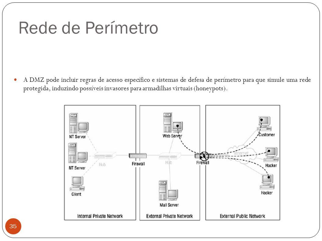 Rede de Perímetro 35 A DMZ pode incluir regras de acesso específico e sistemas de defesa de perímetro para que simule uma rede protegida, induzindo po