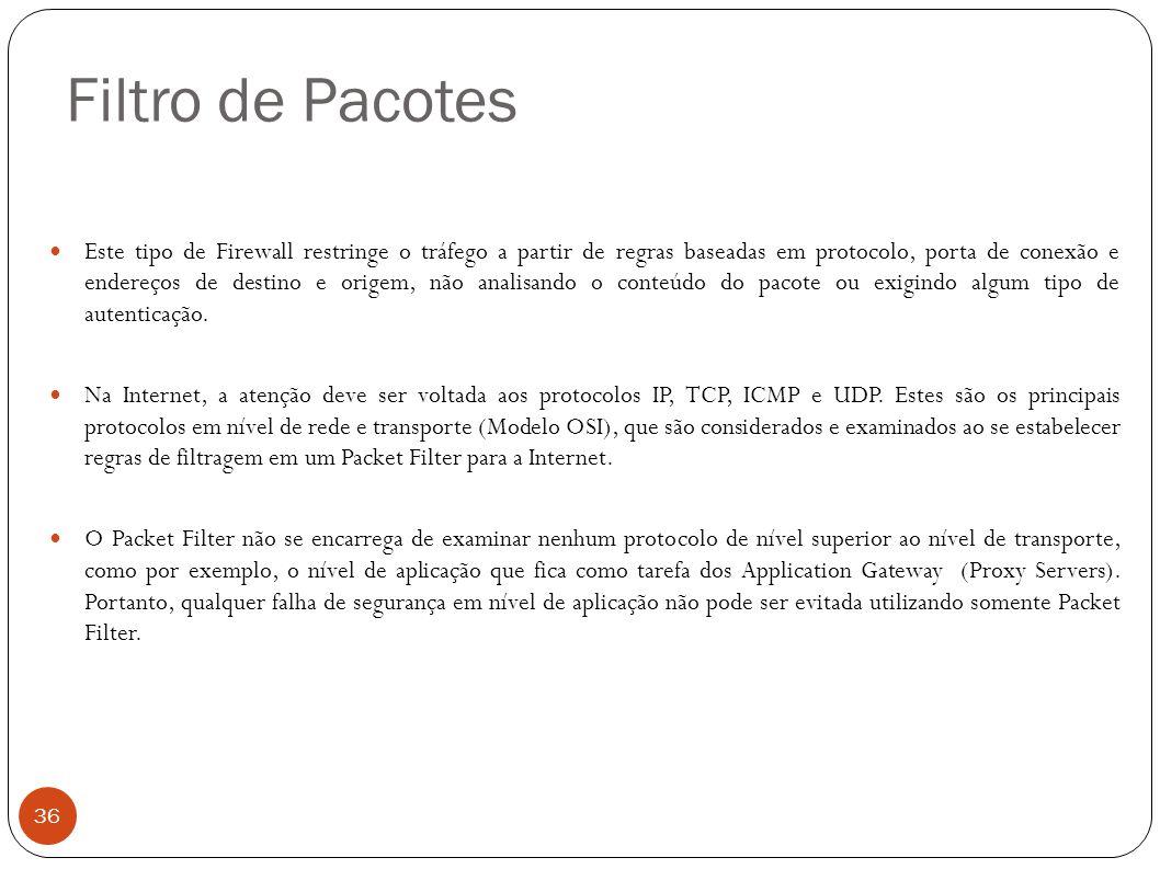Filtro de Pacotes 36 Este tipo de Firewall restringe o tráfego a partir de regras baseadas em protocolo, porta de conexão e endereços de destino e ori