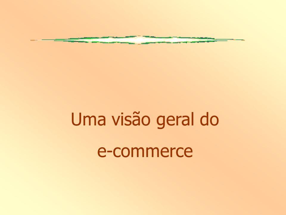 Uma visão geral do e-commerce