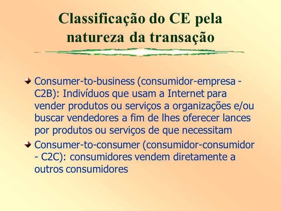 Consumer-to-business (consumidor-empresa - C2B): Indivíduos que usam a Internet para vender produtos ou serviços a organizações e/ou buscar vendedores a fim de lhes oferecer lances por produtos ou serviços de que necessitam Consumer-to-consumer (consumidor-consumidor - C2C): consumidores vendem diretamente a outros consumidores Classificação do CE pela natureza da transação