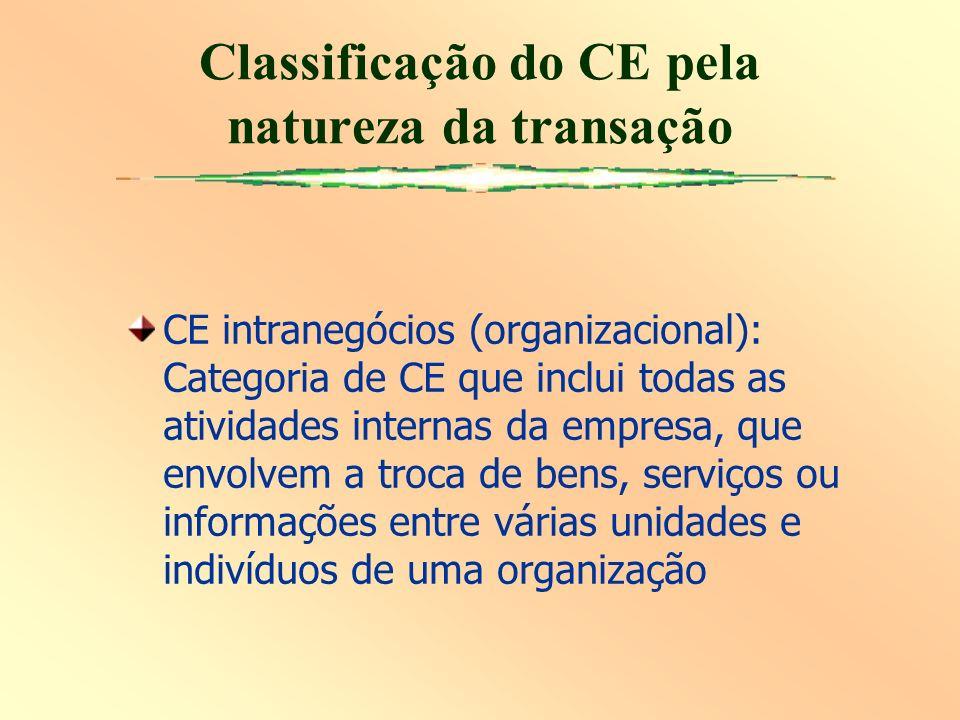 CE intranegócios (organizacional): Categoria de CE que inclui todas as atividades internas da empresa, que envolvem a troca de bens, serviços ou informações entre várias unidades e indivíduos de uma organização Classificação do CE pela natureza da transação