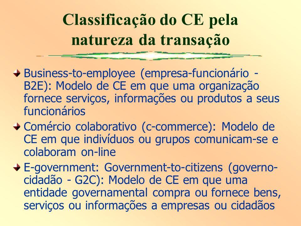 Business-to-employee (empresa-funcionário - B2E): Modelo de CE em que uma organização fornece serviços, informações ou produtos a seus funcionários Co