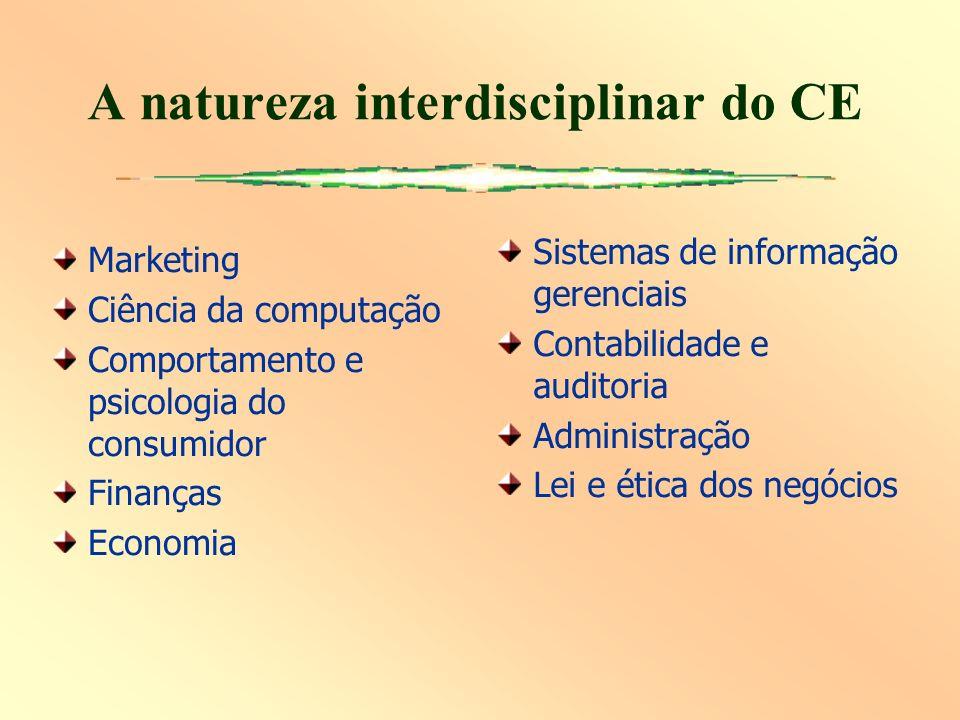 Marketing Ciência da computação Comportamento e psicologia do consumidor Finanças Economia Sistemas de informação gerenciais Contabilidade e auditoria Administração Lei e ética dos negócios A natureza interdisciplinar do CE