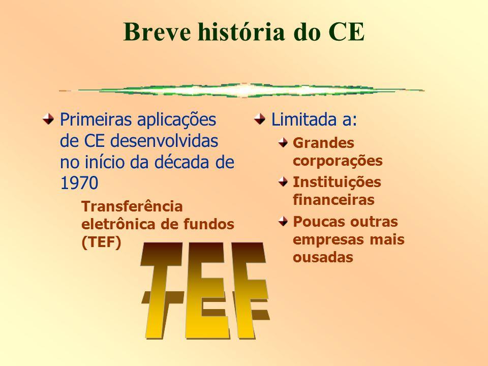 Breve história do CE Primeiras aplicações de CE desenvolvidas no início da década de 1970 Transferência eletrônica de fundos (TEF) Limitada a: Grandes corporações Instituições financeiras Poucas outras empresas mais ousadas