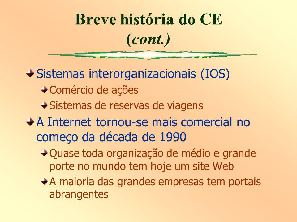 Sistemas interorganizacionais (IOS) Comércio de ações Sistemas de reservas de viagens A Internet tornou-se mais comercial no começo da década de 1990