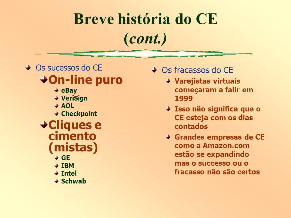 Os sucessos do CE On-line puro eBay VeriSign AOL Checkpoint Cliques e cimento (mistas) GE IBM Intel Schwab Os fracassos do CE Varejistas virtuais come