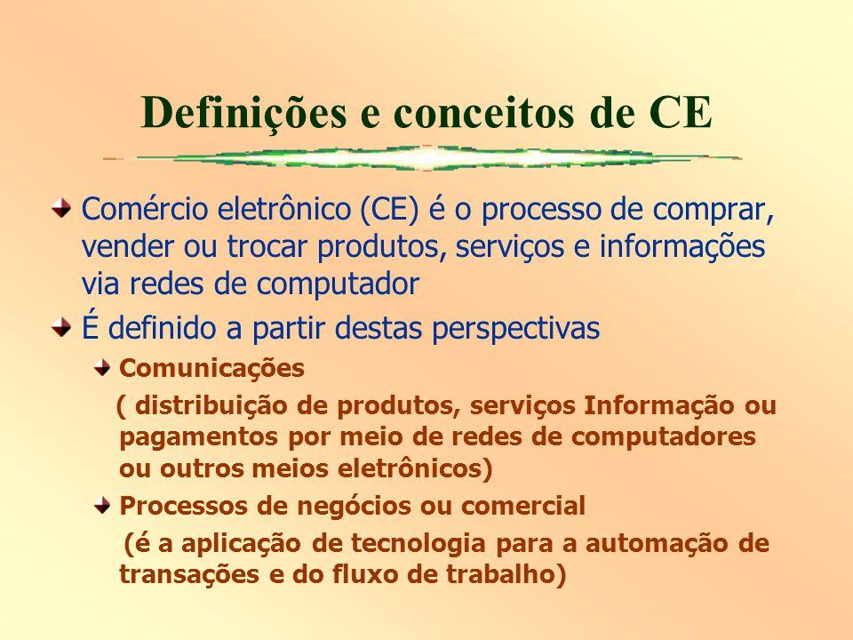 Definições e conceitos de CE Comércio eletrônico (CE) é o processo de comprar, vender ou trocar produtos, serviços e informações via redes de computad