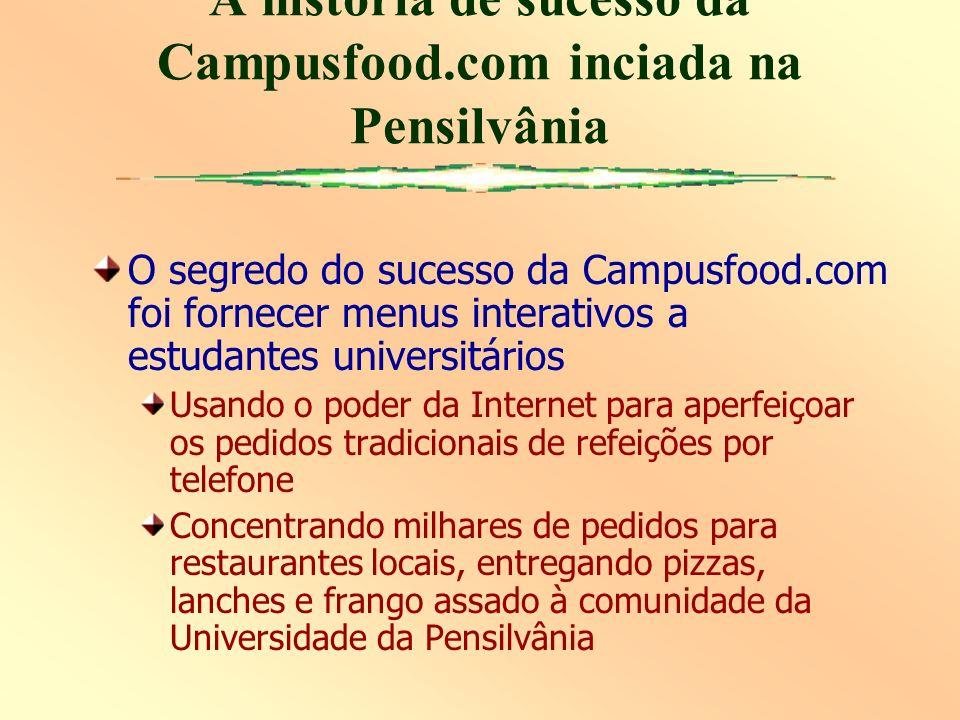 A história de sucesso da Campusfood.com inciada na Pensilvânia O segredo do sucesso da Campusfood.com foi fornecer menus interativos a estudantes univ